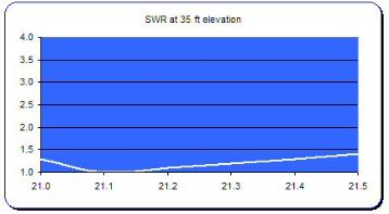 swr15v2-358x197